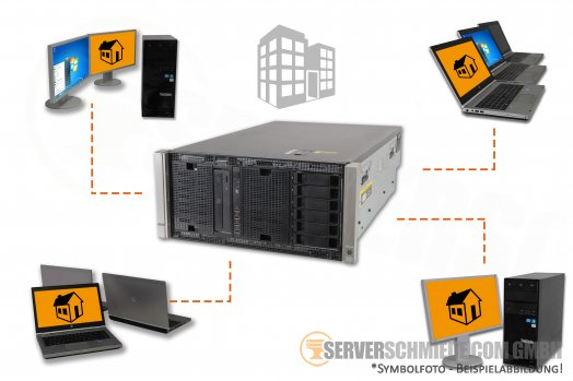 "RDS Server HP ML350p Gen8 Rack Server 6x 3,5"" LFF 2x Intel XEON E5-2600 v1 / v2 SAS SATA Raid P420i 2x PSU"